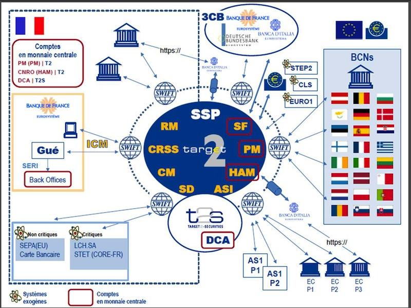Allemagne: vers une sortie furtive de l'euro?
